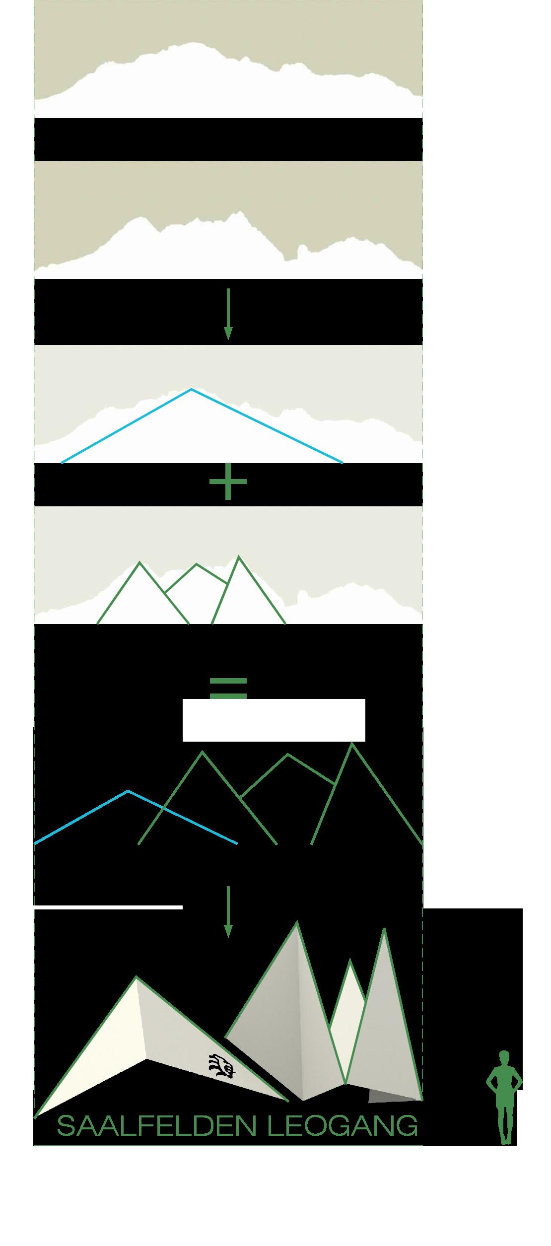 067_15 C_stoaberg_x-diagramm_1